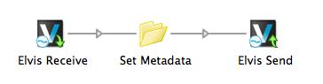 Send configurator to set metadata on an asset