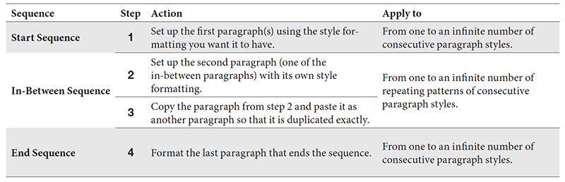 A table showing paragraph sequences.