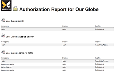 The User Authorization report