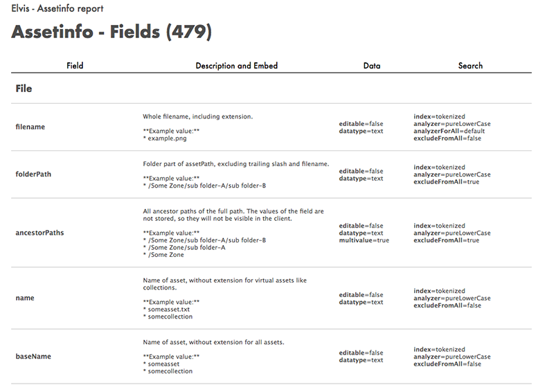 The metadata field information page
